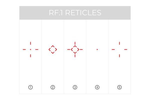 Rangefinder RFReticles_800x